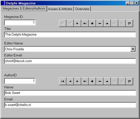 Название созданной программы : перемножение разреженных матриц в формате rr(c)u