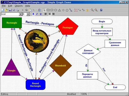 delphi, компонент, TSimpleGraph