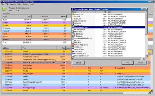 Получить карту памяти процесса потребительский кредит до 2000000 руб.без поручителей